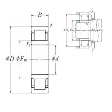 85 mm x 150 mm x 28 mm  NSK NU 217 EM cylindrical roller bearings
